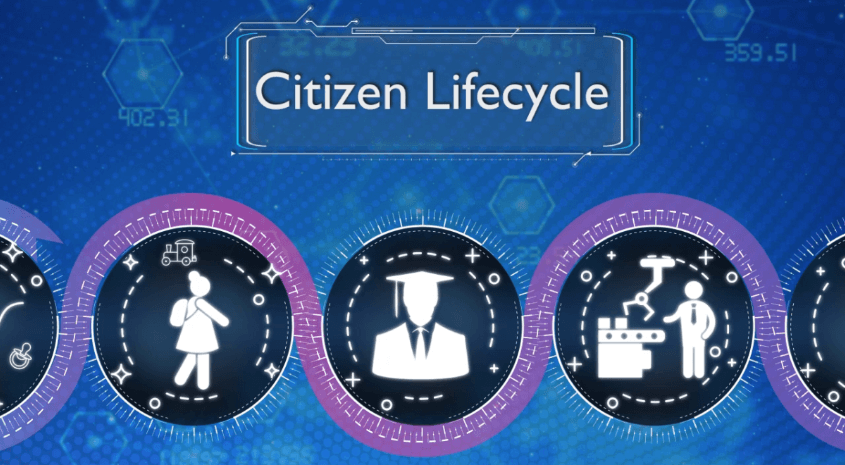Enhancing a citizen's Life Cycle digitally