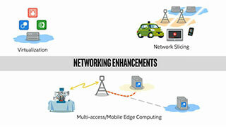 5G Infrastructure Readiness